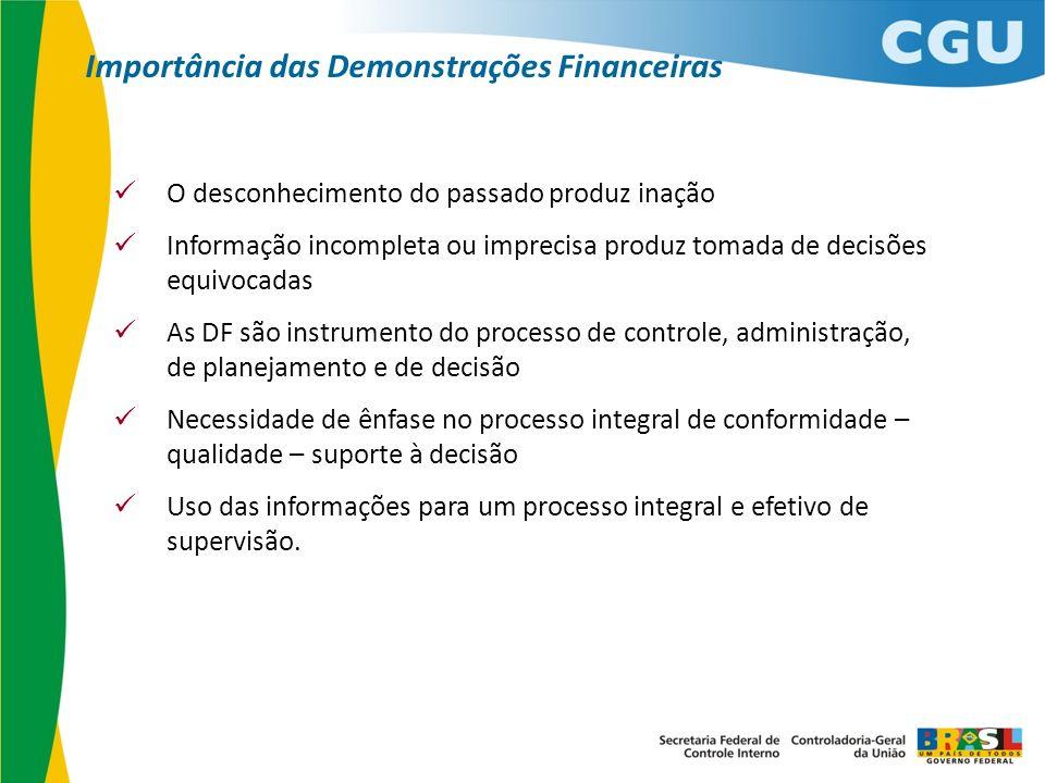 Importância das Demonstrações Financeiras