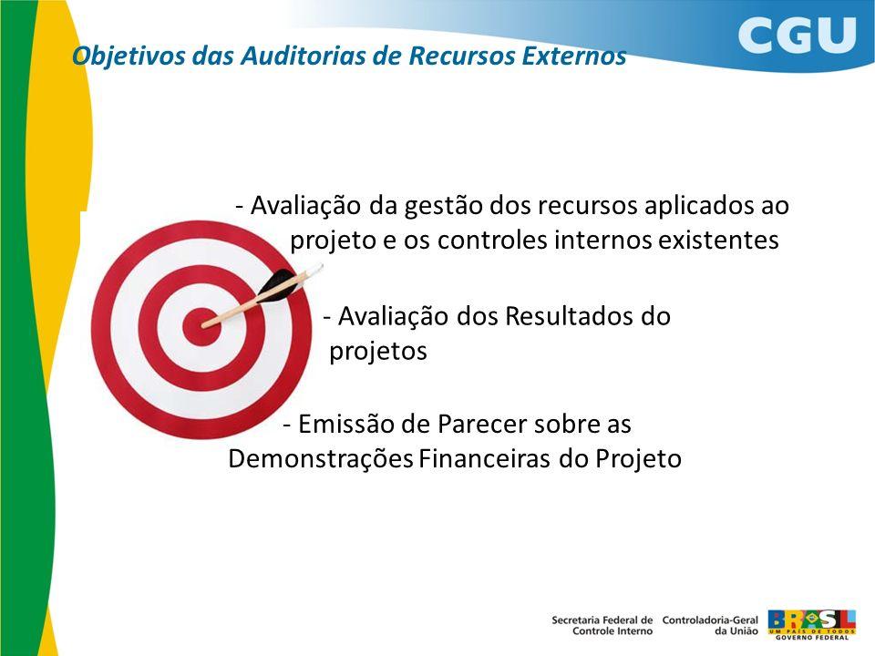 Objetivos das Auditorias de Recursos Externos