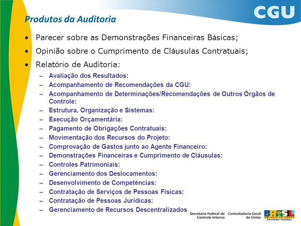 Produtos da Auditoria Parecer sobre as Demonstrações Financeiras Básicas; Opinião sobre o Cumprimento de Cláusulas Contratuais;