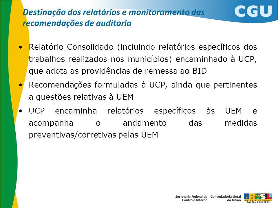 Destinação dos relatórios e monitoramento das recomendações de auditoria