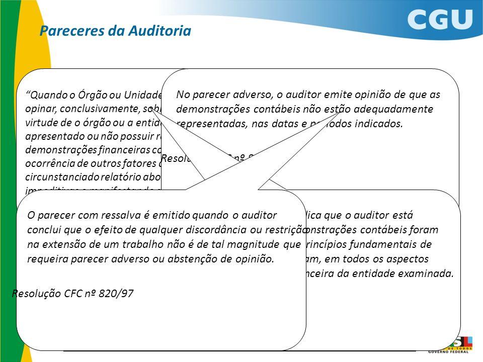 TIPOS DE PARECERES Pareceres da Auditoria