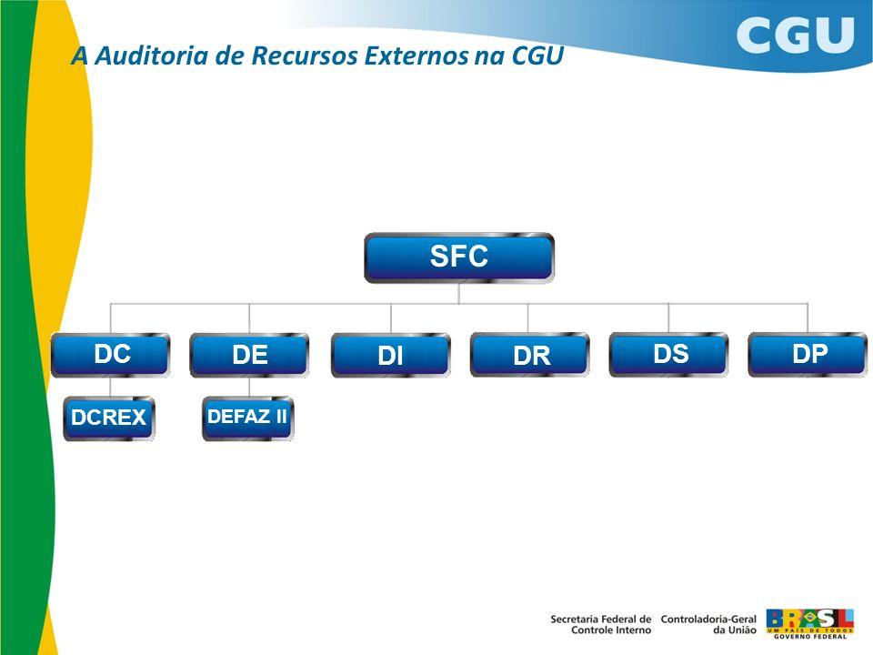 SFC A Auditoria de Recursos Externos na CGU DC DE DI DR DS DP DCREX