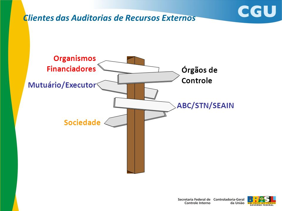 Clientes das Auditorias de Recursos Externos