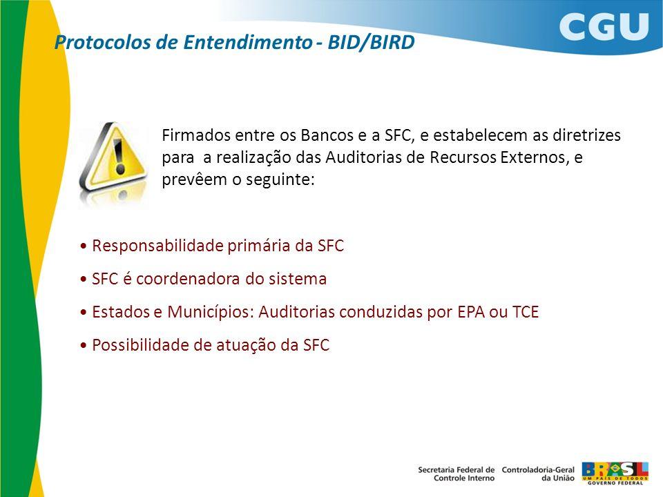 Protocolos de Entendimento - BID/BIRD