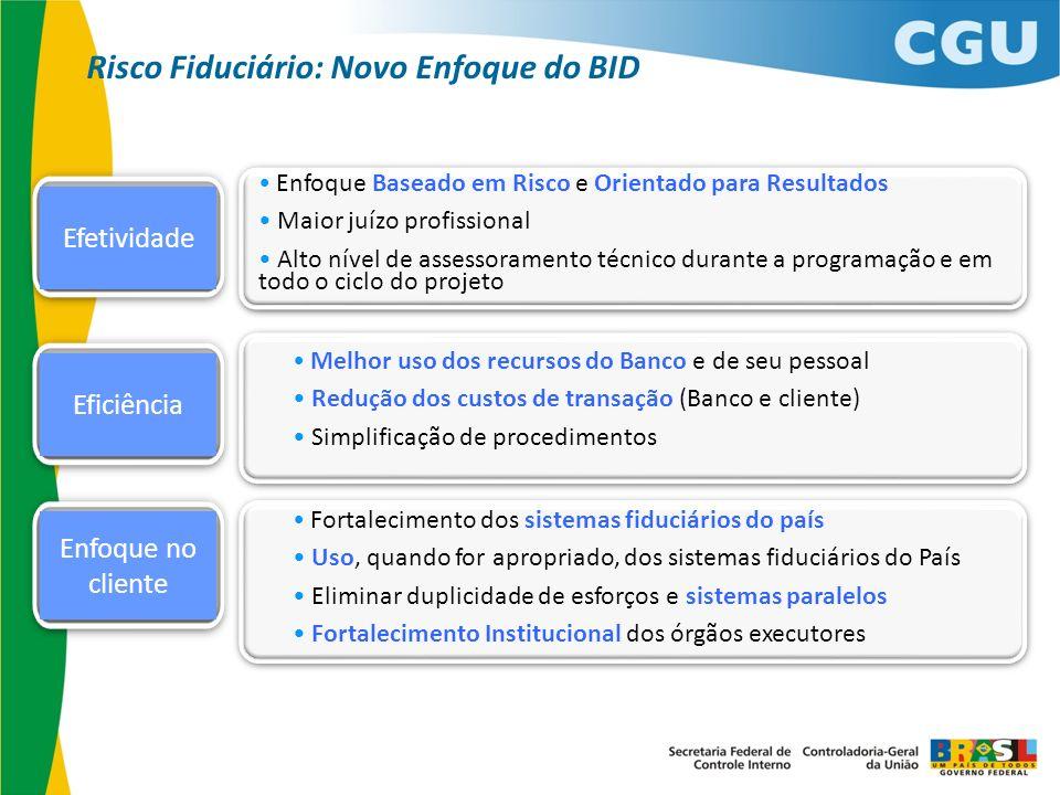 Risco Fiduciário: Novo Enfoque do BID