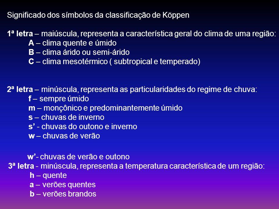 Significado dos símbolos da classificação de Köppen