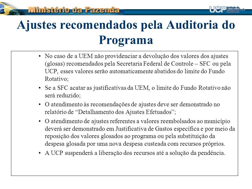Ajustes recomendados pela Auditoria do Programa