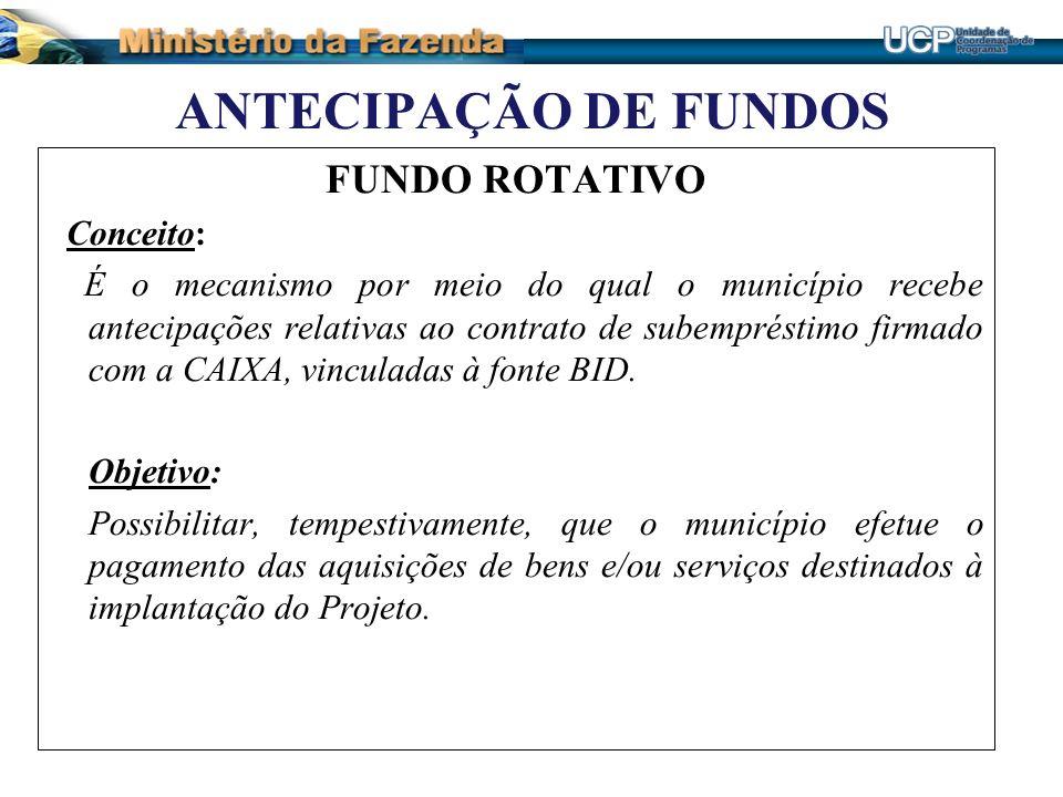ANTECIPAÇÃO DE FUNDOS FUNDO ROTATIVO Conceito: