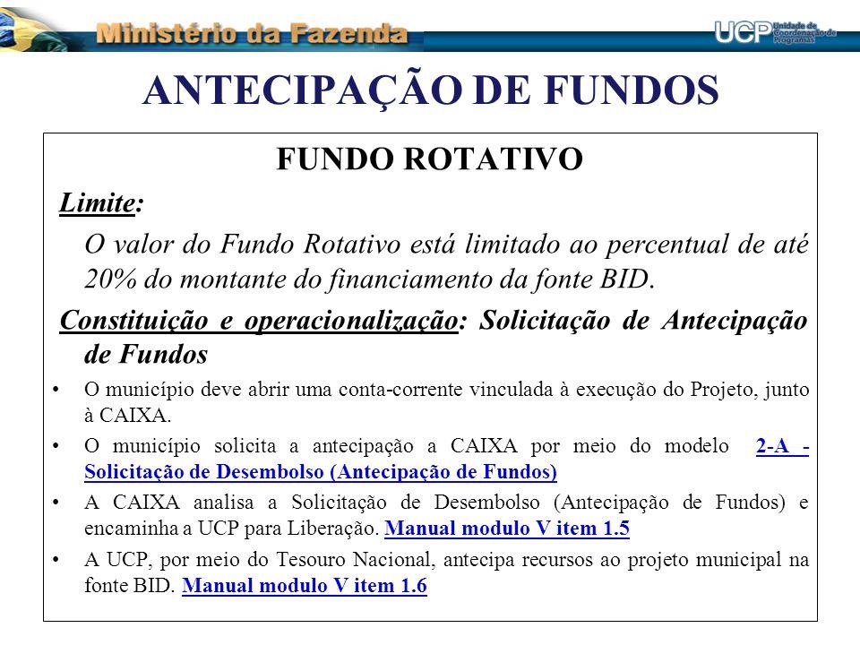 ANTECIPAÇÃO DE FUNDOS FUNDO ROTATIVO Limite: