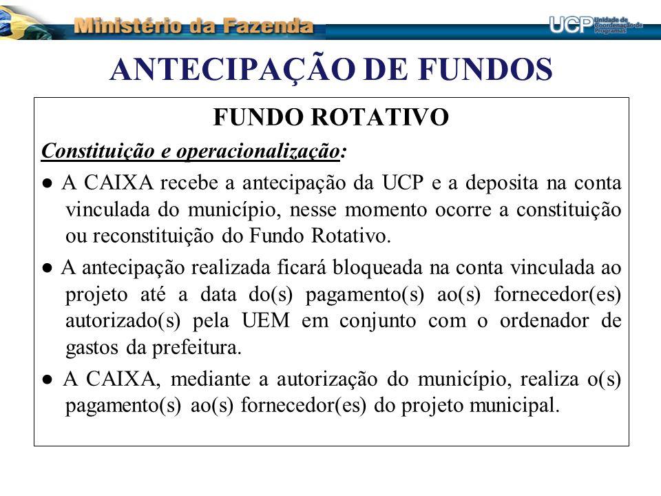 ANTECIPAÇÃO DE FUNDOS FUNDO ROTATIVO Constituição e operacionalização: