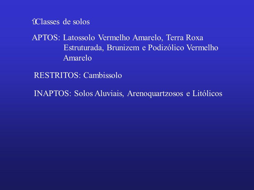 Classes de solos APTOS: Latossolo Vermelho Amarelo, Terra Roxa. Estruturada, Brunizem e Podizólico Vermelho.