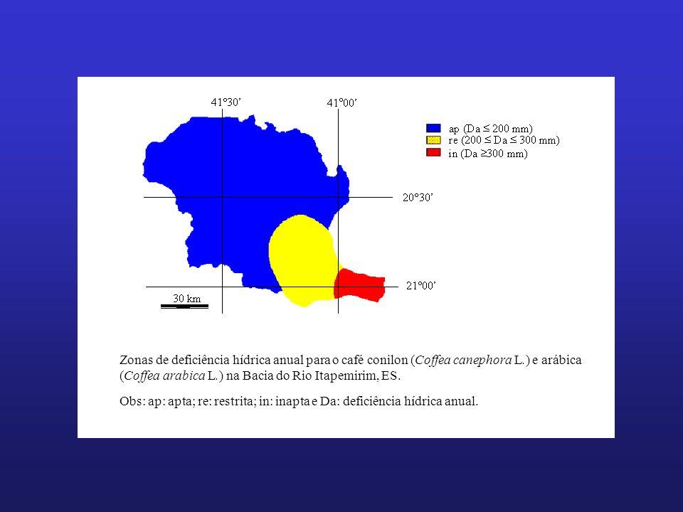 Zonas de deficiência hídrica anual para o café conilon (Coffea canephora L.) e arábica (Coffea arabica L.) na Bacia do Rio Itapemirim, ES.