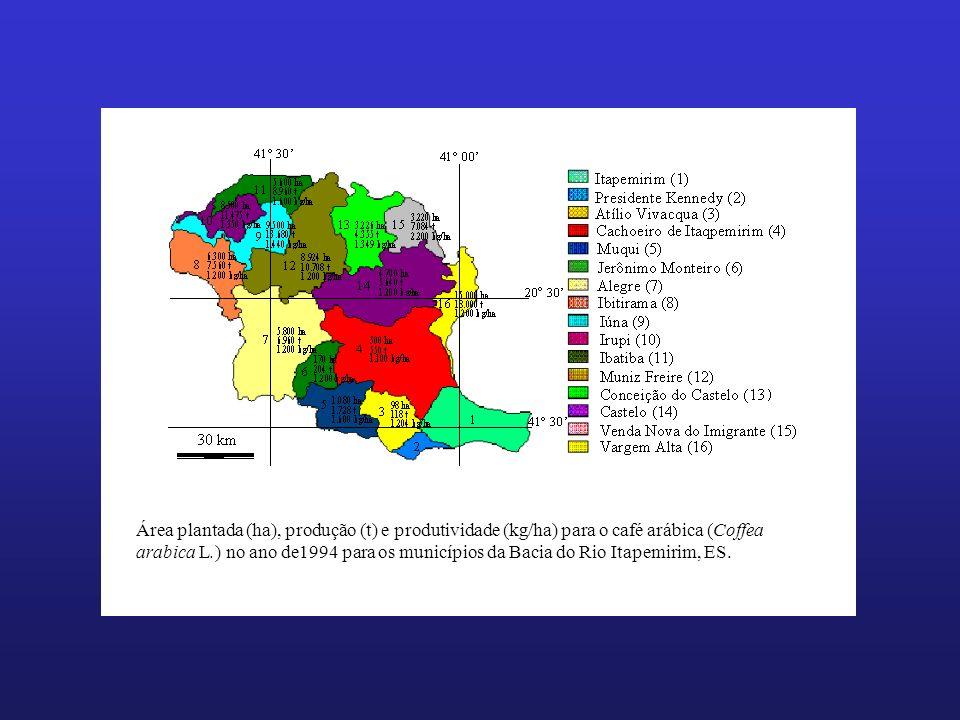 Área plantada (ha), produção (t) e produtividade (kg/ha) para o café arábica (Coffea arabica L.) no ano de1994 para os municípios da Bacia do Rio Itapemirim, ES.