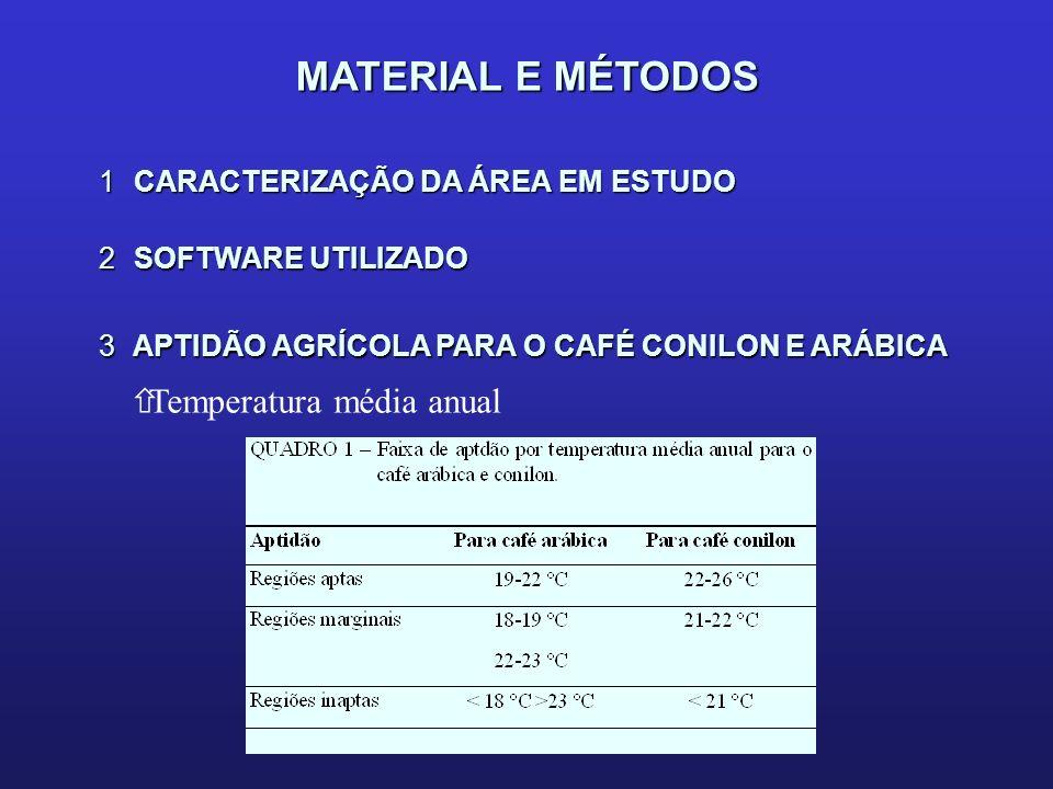 MATERIAL E MÉTODOS Temperatura média anual