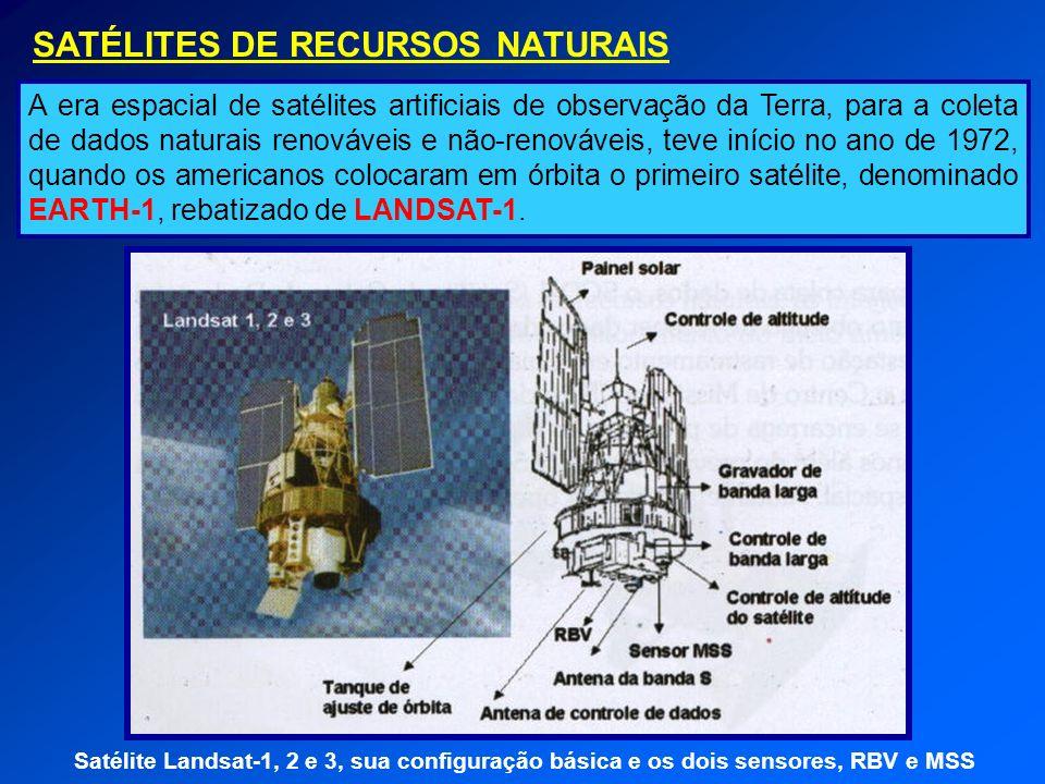 SATÉLITES DE RECURSOS NATURAIS