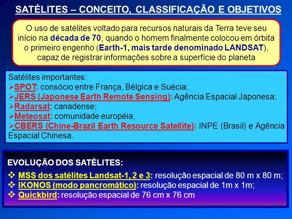SATÉLITES – CONCEITO, CLASSIFICAÇÃO E OBJETIVOS