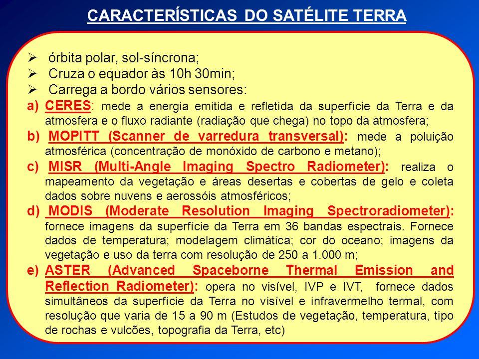 CARACTERÍSTICAS DO SATÉLITE TERRA