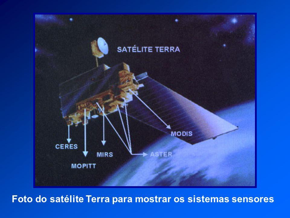 Foto do satélite Terra para mostrar os sistemas sensores