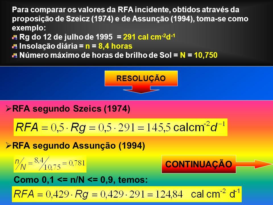 RFA segundo Assunção (1994)