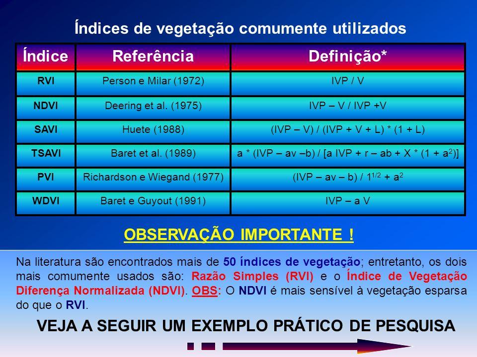 Índices de vegetação comumente utilizados