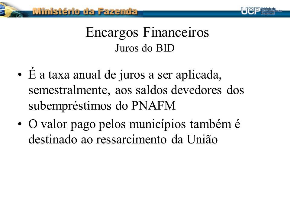 Encargos Financeiros Juros do BID