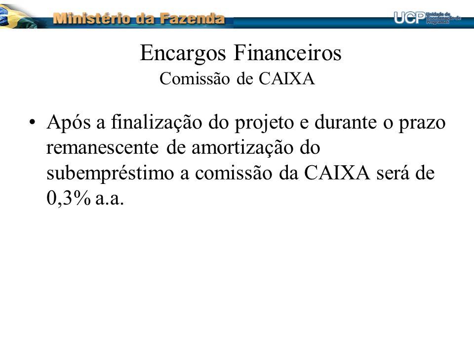 Encargos Financeiros Comissão de CAIXA