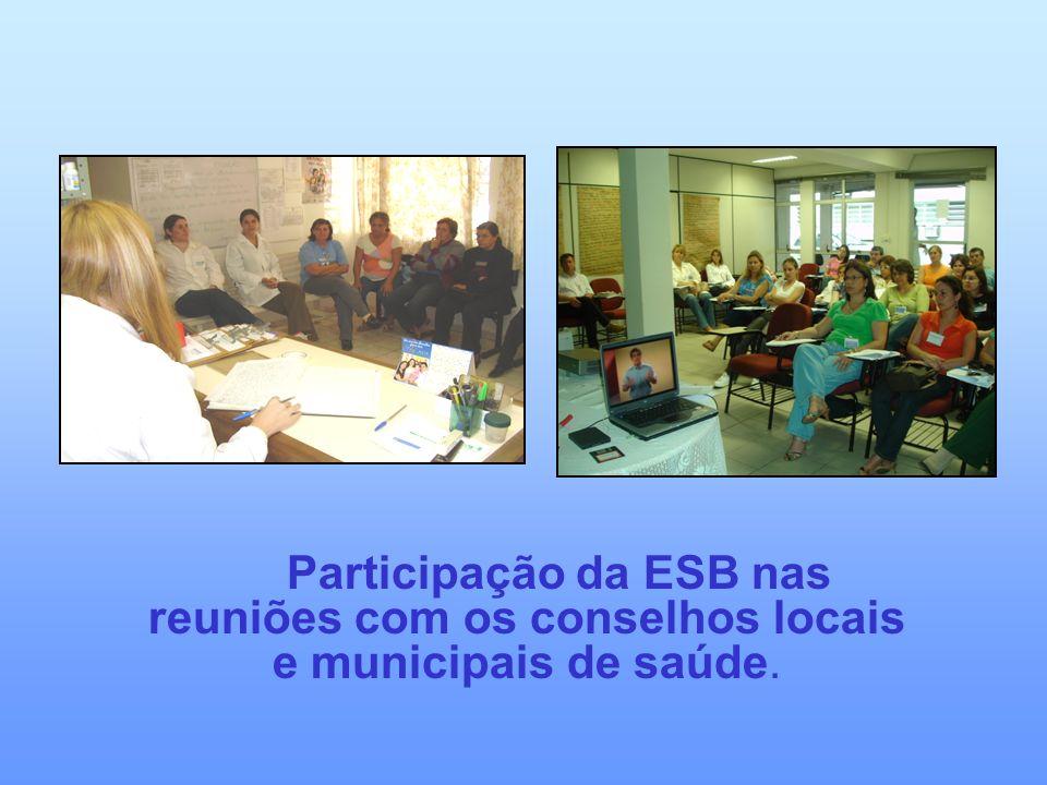 Participação da ESB nas reuniões com os conselhos locais e municipais de saúde.