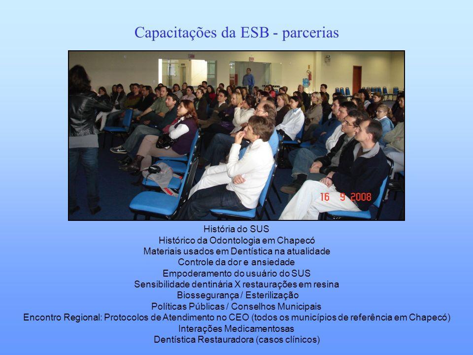 Capacitações da ESB - parcerias