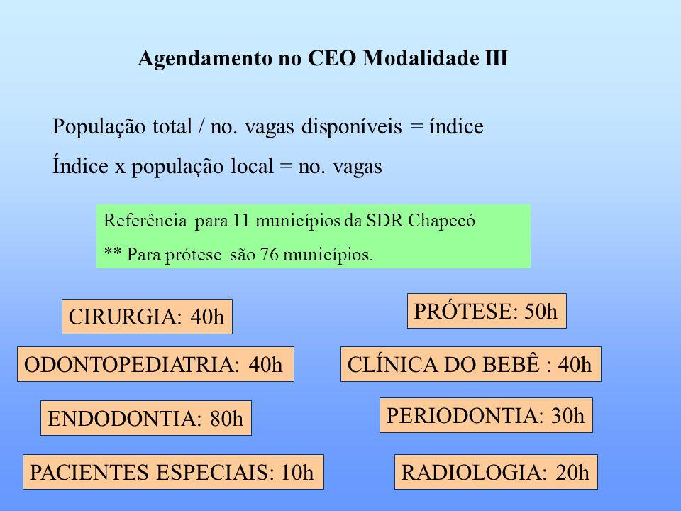 Agendamento no CEO Modalidade III