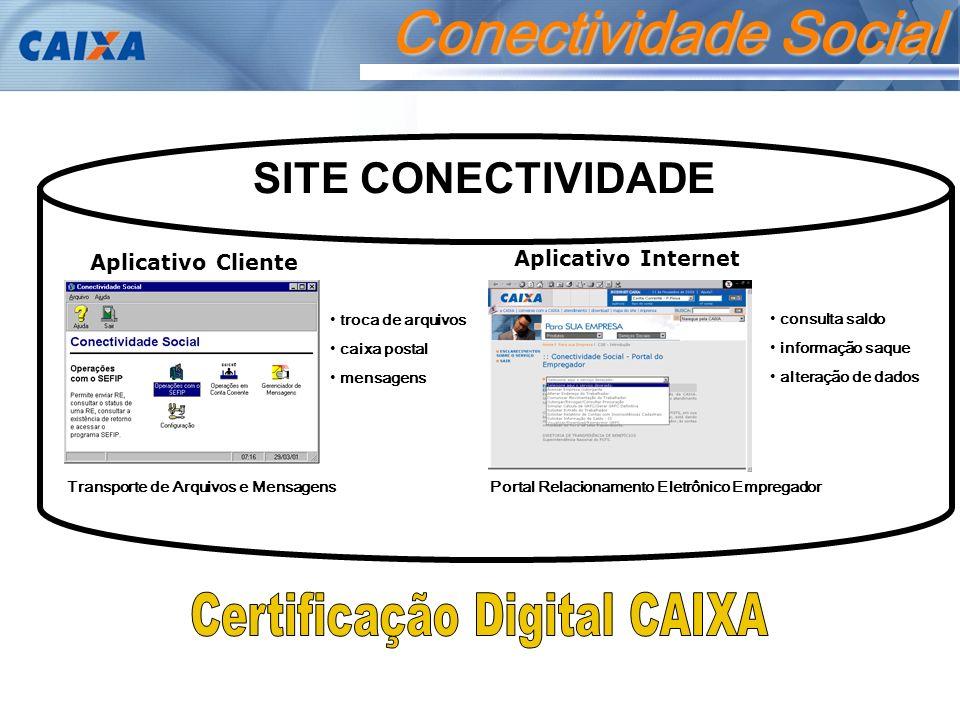 Certificação Digital CAIXA