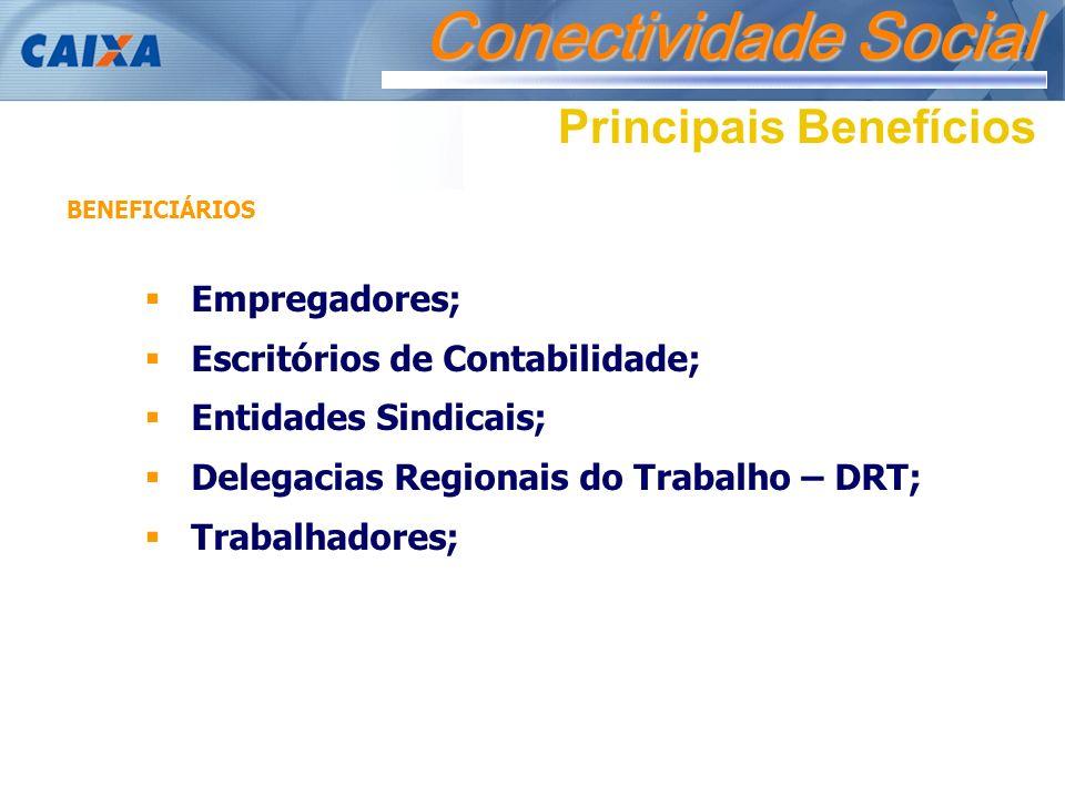 Conectividade Social Principais Benefícios Empregadores;