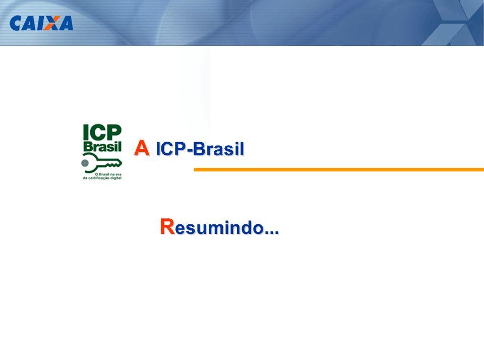 A ICP-Brasil Resumindo...