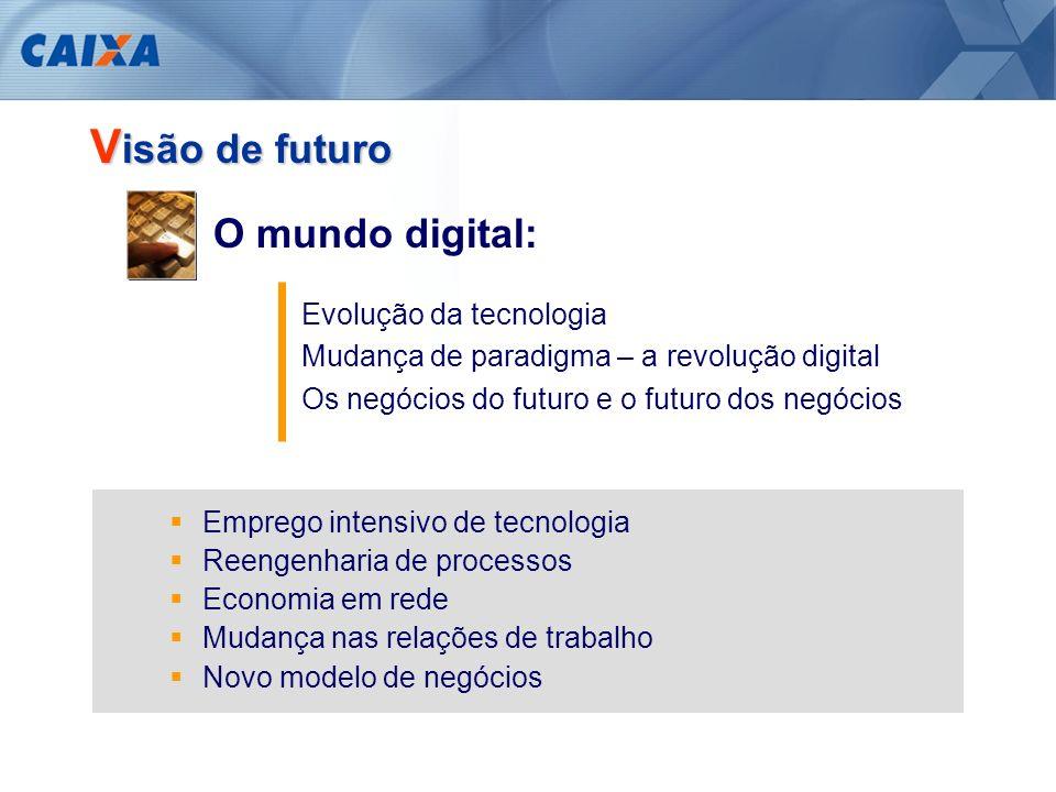 Visão de futuro O mundo digital: Evolução da tecnologia