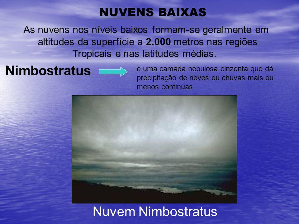 Nimbostratus Nuvem Nimbostratus NUVENS BAIXAS