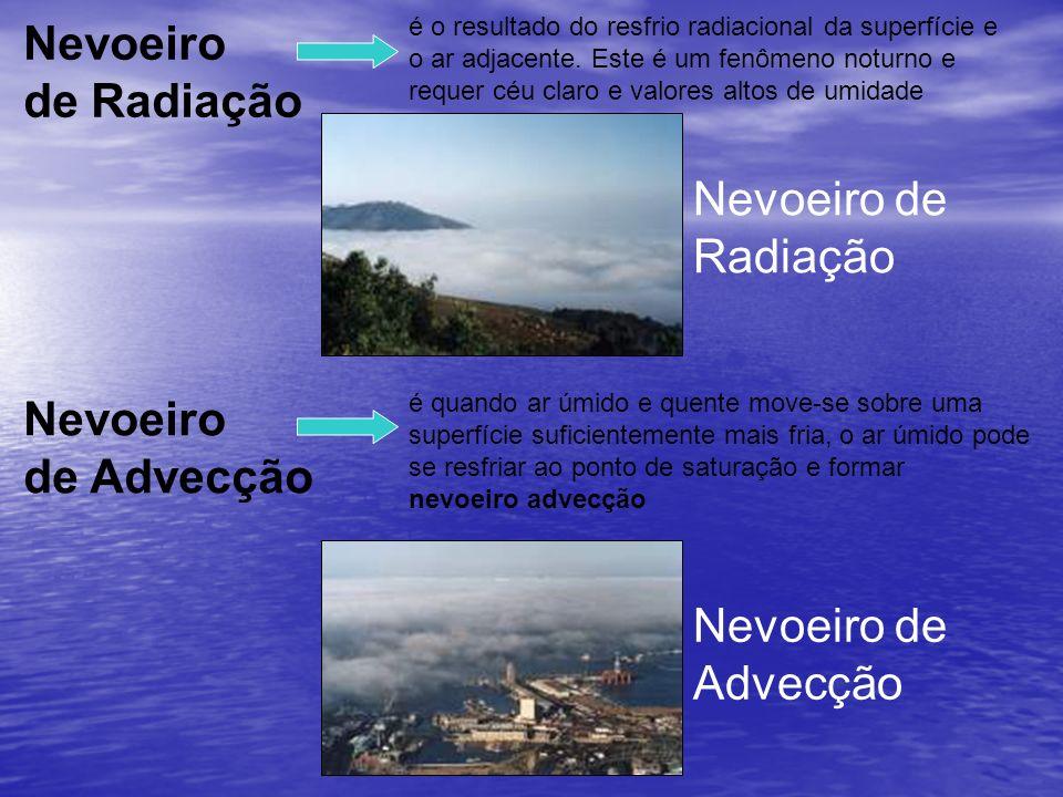 Nevoeiro de Radiação Nevoeiro de Radiação Nevoeiro de Advecção