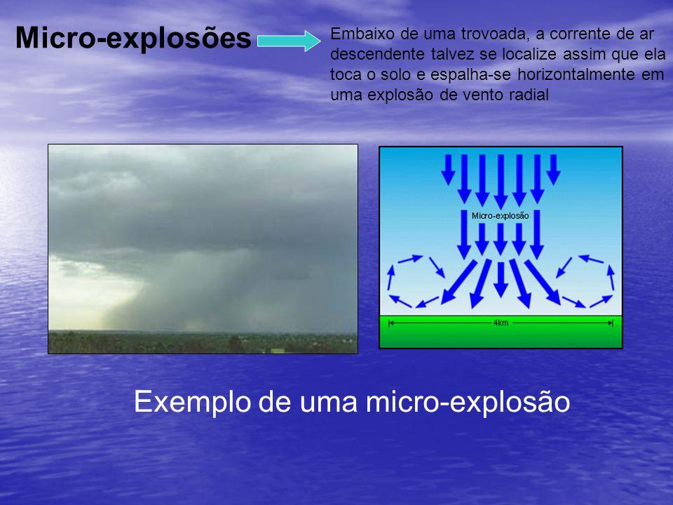 Exemplo de uma micro-explosão