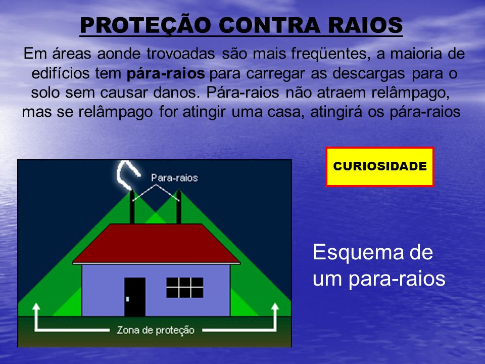 PROTEÇÃO CONTRA RAIOS Esquema de um para-raios