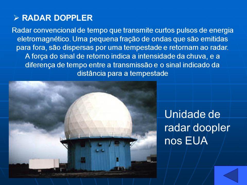 Unidade de radar doopler nos EUA RADAR DOPPLER