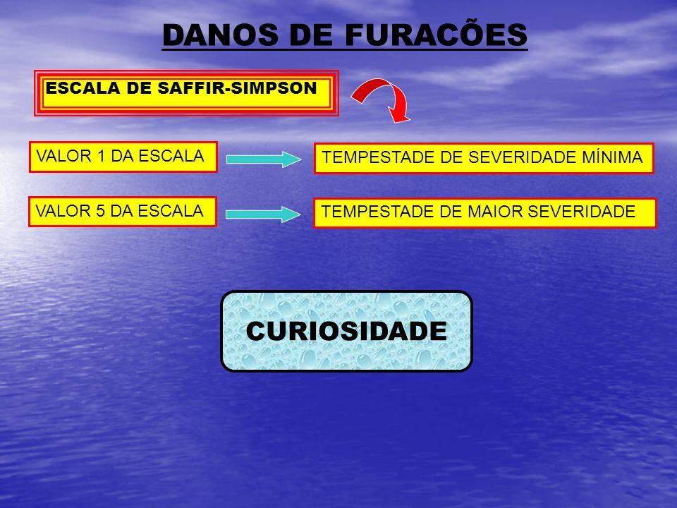 DANOS DE FURACÕES CURIOSIDADE ESCALA DE SAFFIR-SIMPSON