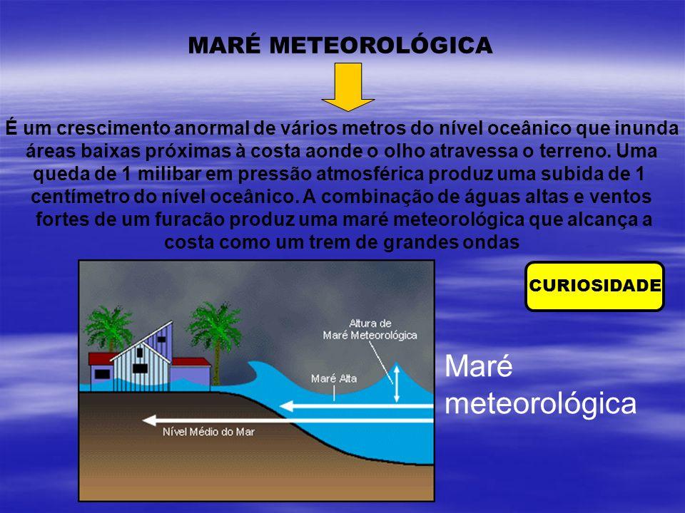 Maré meteorológica MARÉ METEOROLÓGICA