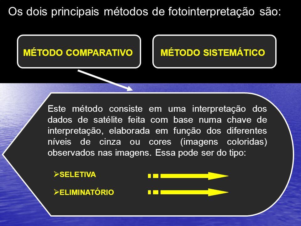 Os dois principais métodos de fotointerpretação são: