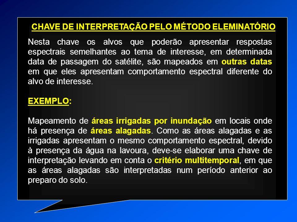 CHAVE DE INTERPRETAÇÃO PELO MÉTODO ELEMINATÓRIO