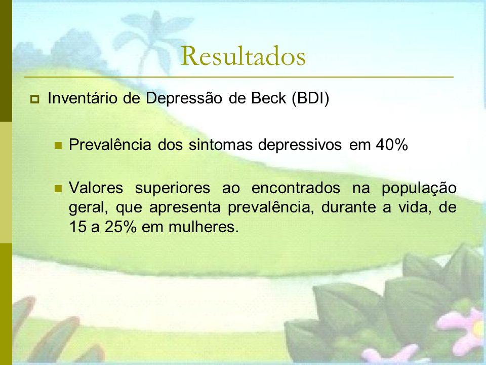Resultados Inventário de Depressão de Beck (BDI)