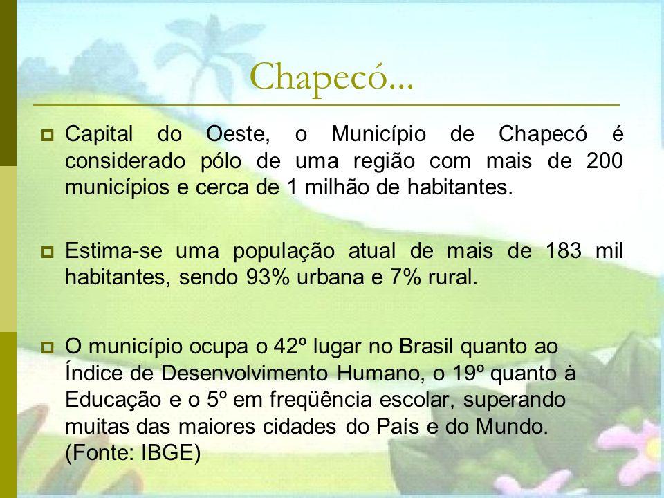 Chapecó... Capital do Oeste, o Município de Chapecó é considerado pólo de uma região com mais de 200 municípios e cerca de 1 milhão de habitantes.
