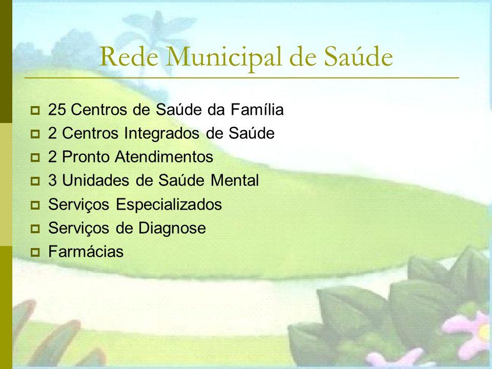 Rede Municipal de Saúde