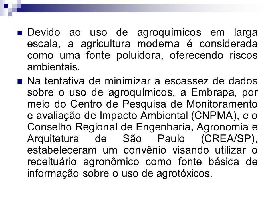 Devido ao uso de agroquímicos em larga escala, a agricultura moderna é considerada como uma fonte poluidora, oferecendo riscos ambientais.