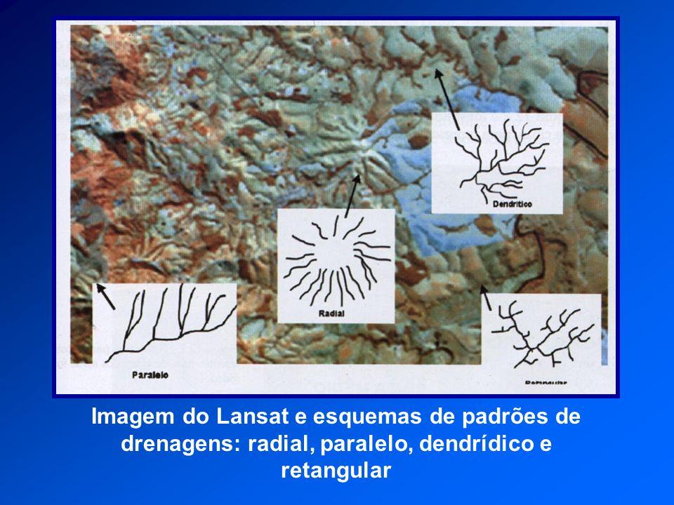 Imagem do Lansat e esquemas de padrões de drenagens: radial, paralelo, dendrídico e retangular