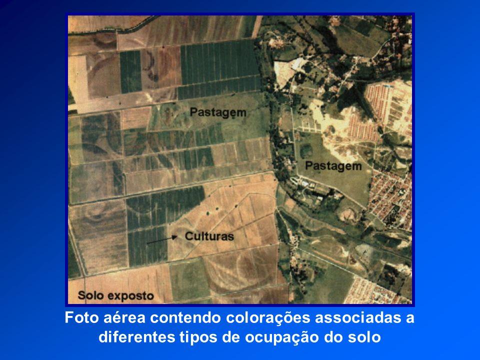 Foto aérea contendo colorações associadas a diferentes tipos de ocupação do solo