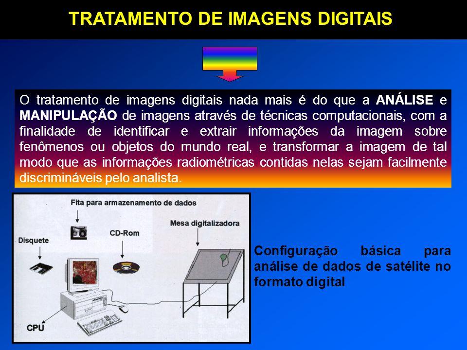 TRATAMENTO DE IMAGENS DIGITAIS