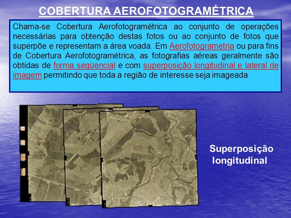 COBERTURA AEROFOTOGRAMÉTRICA